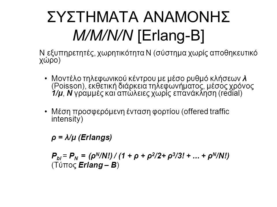 ΣΥΣΤΗΜΑΤΑ ΑΝΑΜΟΝΗΣ M/M/N/N [Erlang-B]